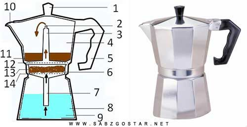 خرید-ارزان-قهوه-جوش-اکسپرسو